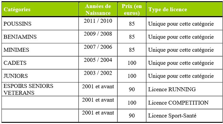 tarif licences 2020-2021.png