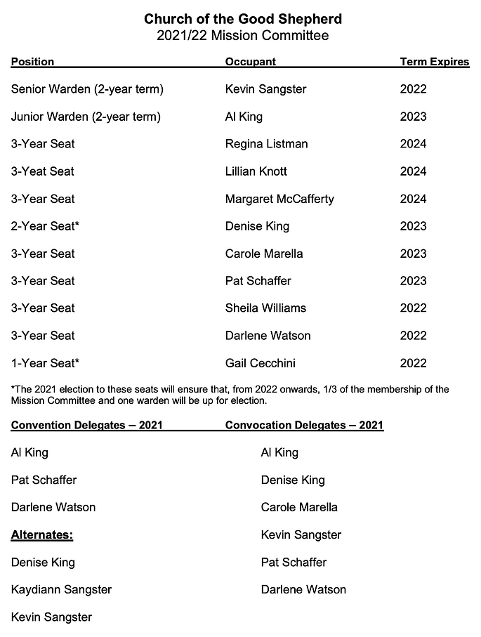 Mission Committee 2021:-2022.png