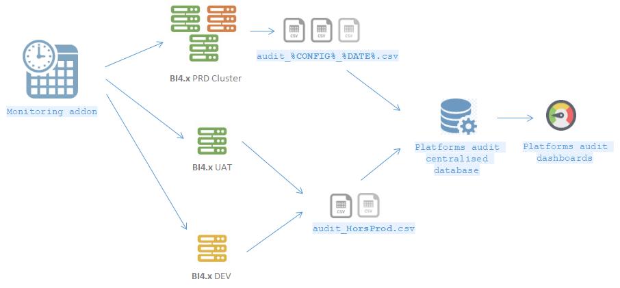 foveaprocess_monitoring.png