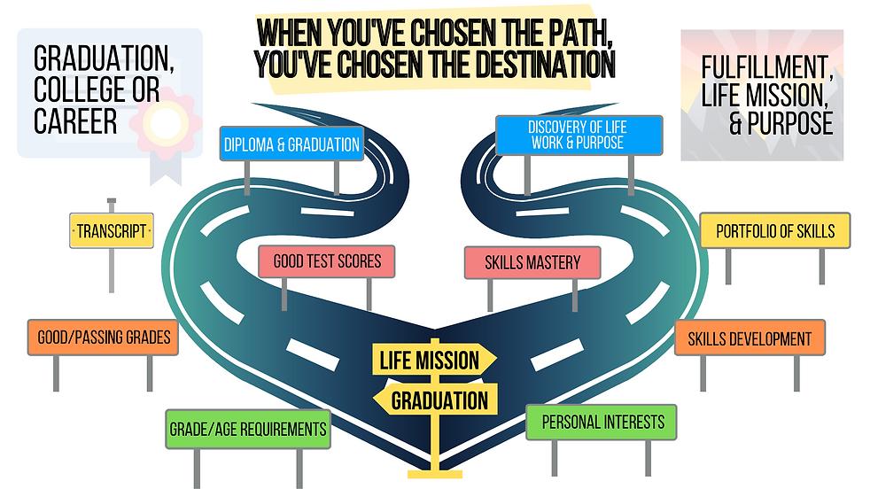 Chose Path.png