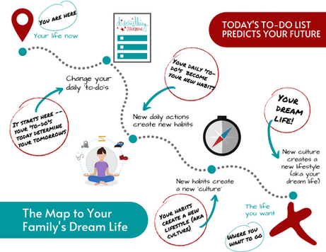 Map to Dream Life.png