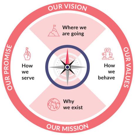 compass-518x518.jpg