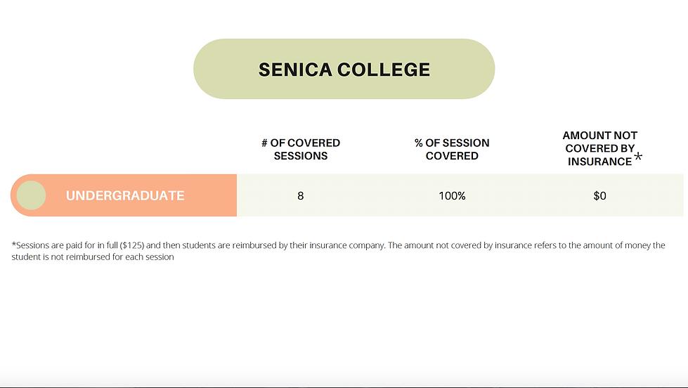 Senica College