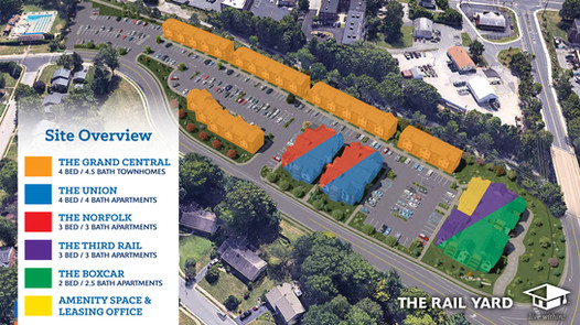 Site Overview for The Rail Yard