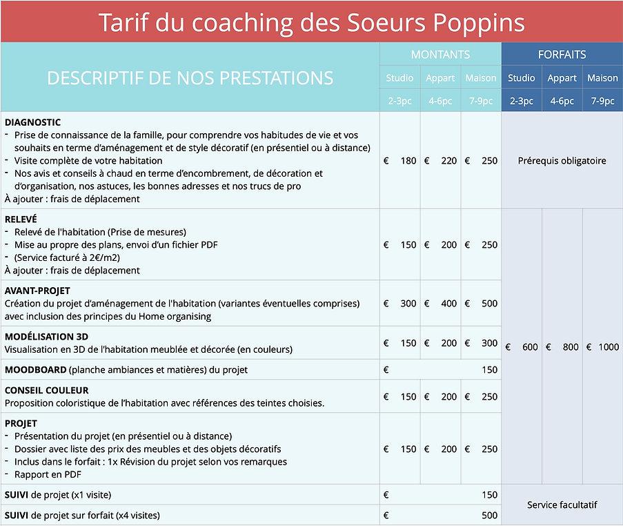POPPINS Tarif des forfaits - copie.jpg