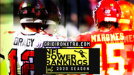 NFL Power Rankings Ahead of the Super Bowl and Free Agency