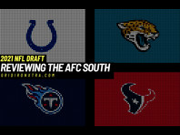 2021 NFL Draft: Reviewing the AFC South