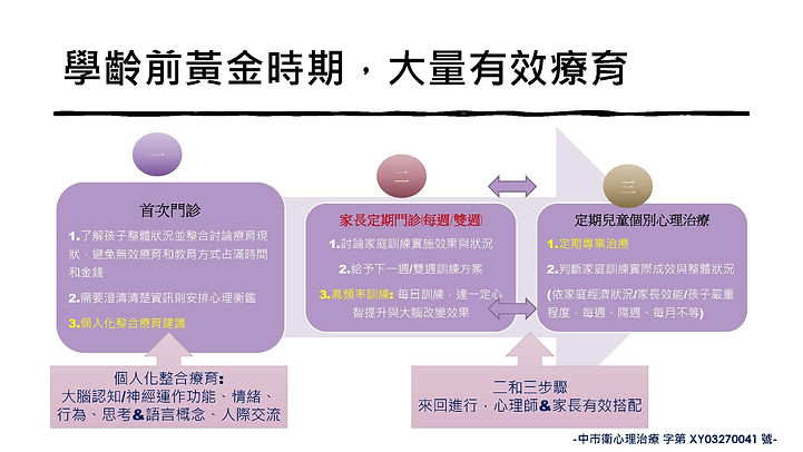 治療所廣告_210426_14.jpg