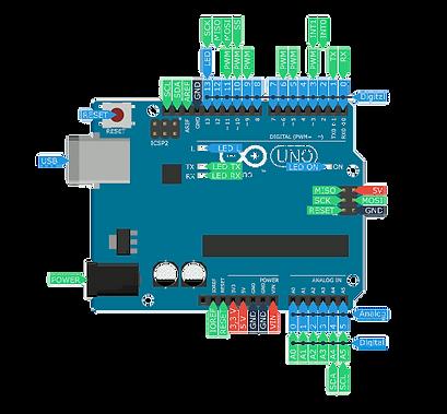 Płytka Arduino Uno