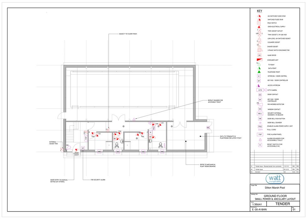 E00-A18AN V01 - Dilton Marsh Pool - Smal