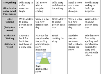 Writing Experiences for at Home Learning