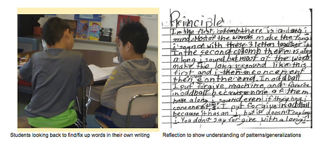 How Do I Assess Students in Word Study?