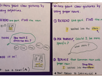 Teaching Students How To Transfer Conventions Into Their Writing