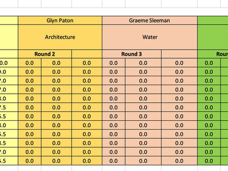 Results of our first PDI Competition of the Season