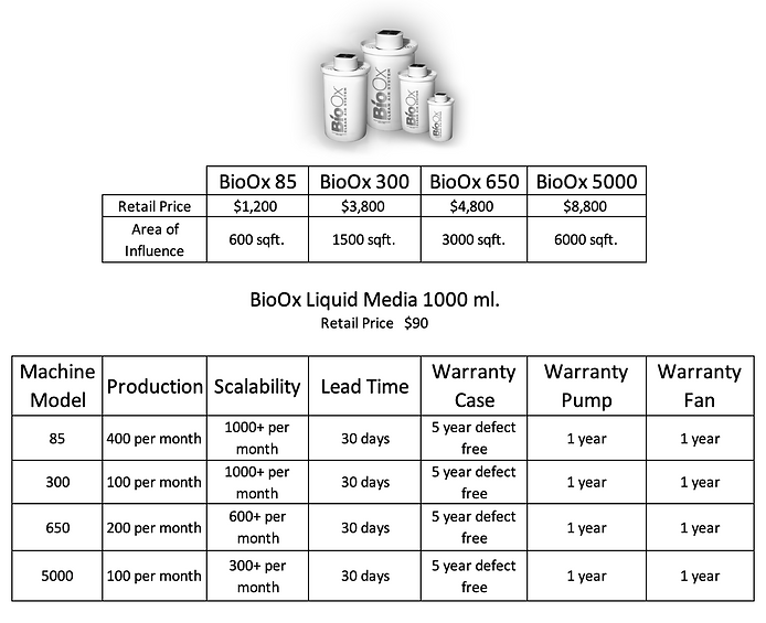 BioOx Products.png
