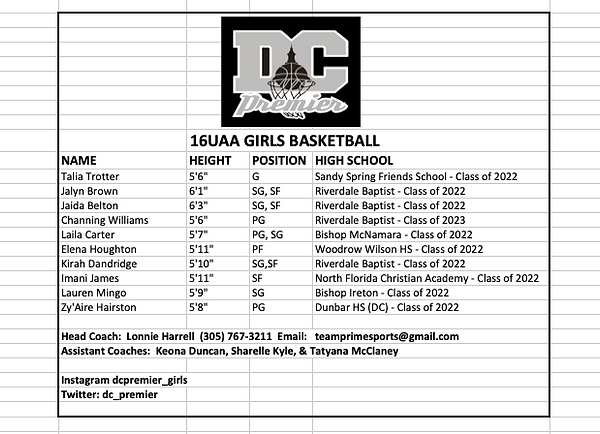 16UAA Girls Roster_2020 season.png