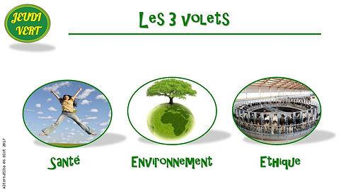 Les 3 volets du Projet Jeudi Vert Santé Environnement Ethique