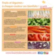 Couleurs légumes antioxydants lasantedanslassiette
