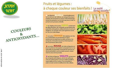 Fruits et légumes couleurs antioxydants