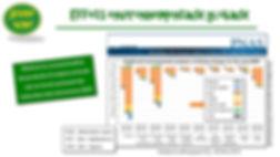 Etude PNAS sur effets environnementaux en 2050