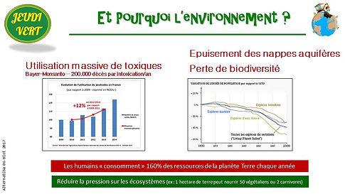 Produits phytosanitaires, perte de biodiversité