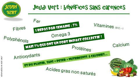 Jeudi Vert : bénéfices sans carences