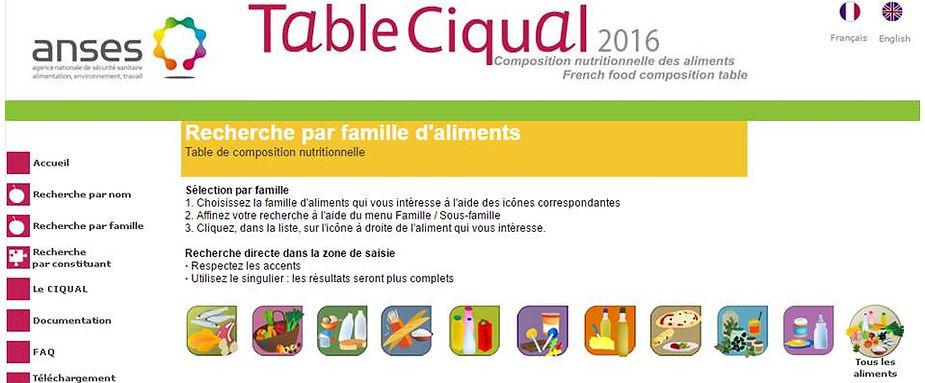 Table CIQUAL ANSES composition nutritionnelle des aliments