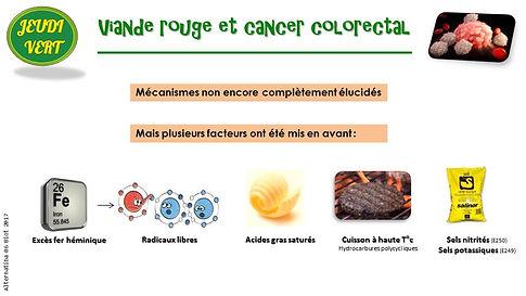 Viande rouge et cancer colorectal