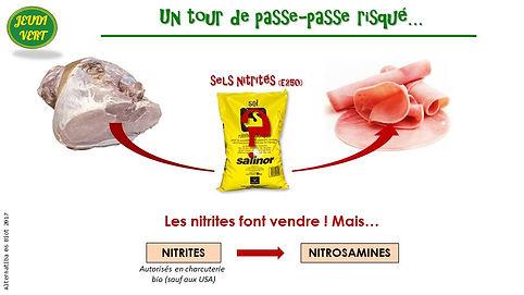 Sels de nitrite