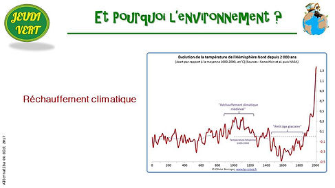 Réchauffement climatique, déforestation et élevages