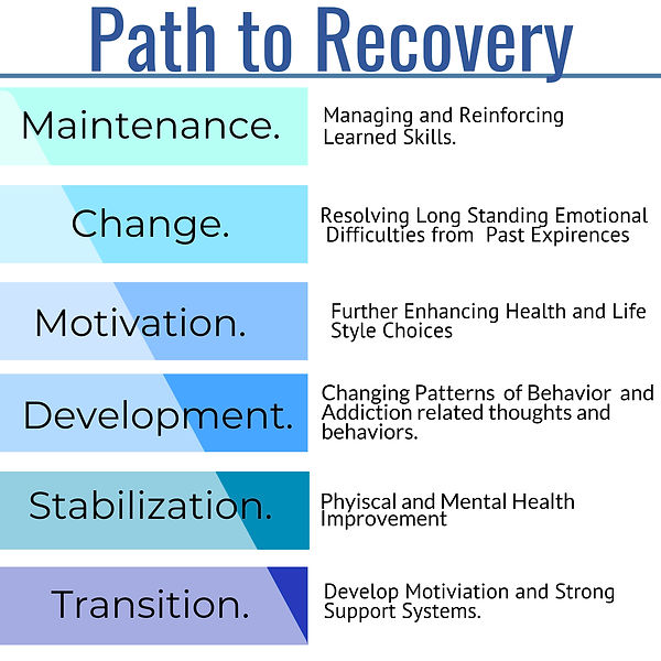 Path to Recovery (1).jpg