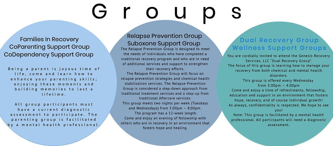 cd groups.jpg