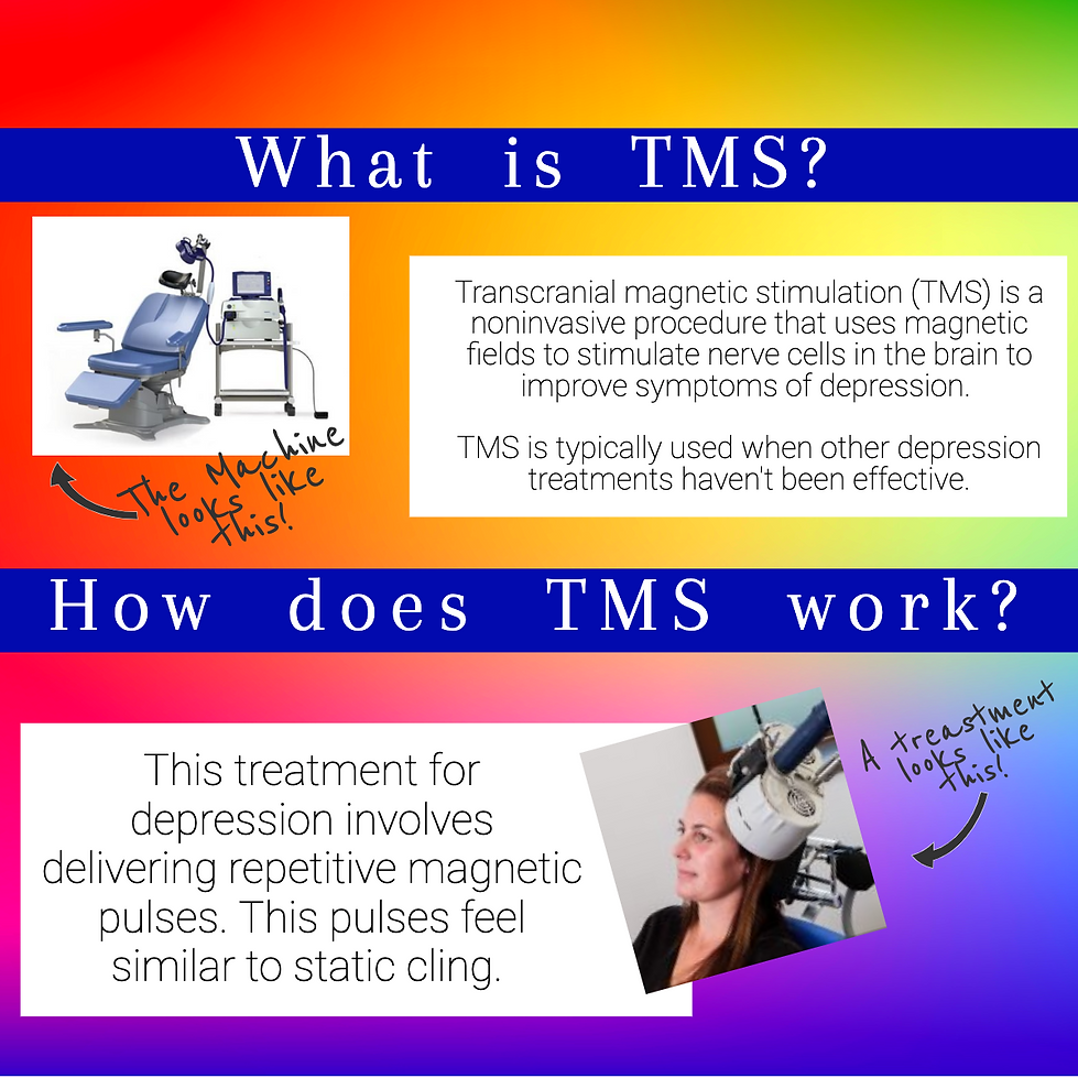 TMS - WHAT IS IT.png