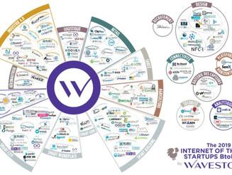 Verhauser intègre le radar Wavestone des Startup B2B de l'IoT