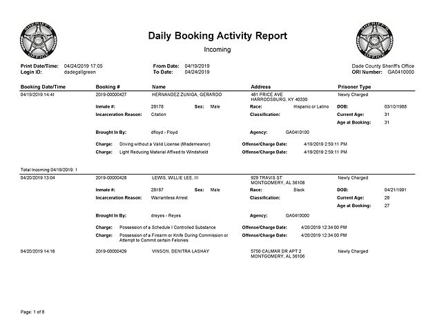 Dade County Arrest Report April 17-24, 2018