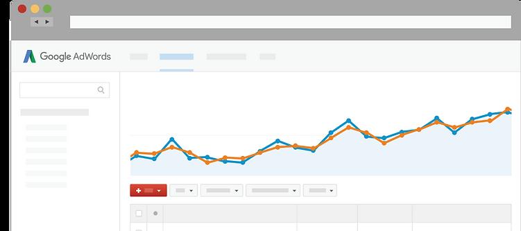 Manejo Optimizacion Campañas Google Adwords Agencia Monterrey Mexico
