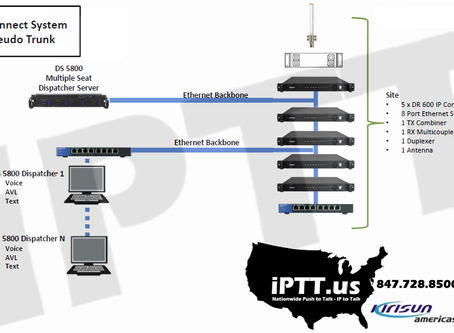Pseudo Trunk 5 Repeater IP Connect DMR System (SINGLE or MULTI SITE) from iPTT Kirisun Americas