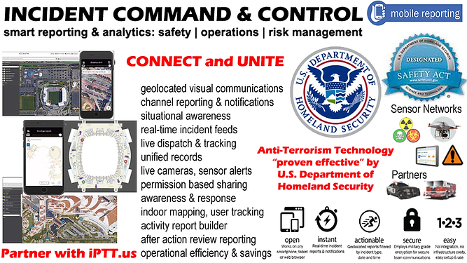 iPTT.us_situationa- awareness-communicat
