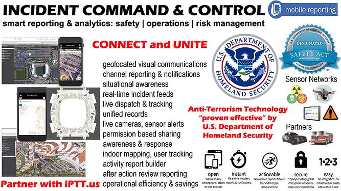 iPTT.us_situationa- awareness-communicat