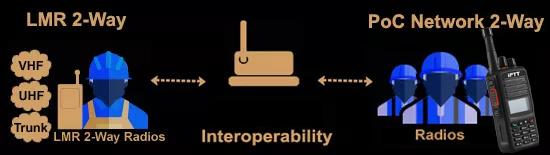 iptt_interopp.png