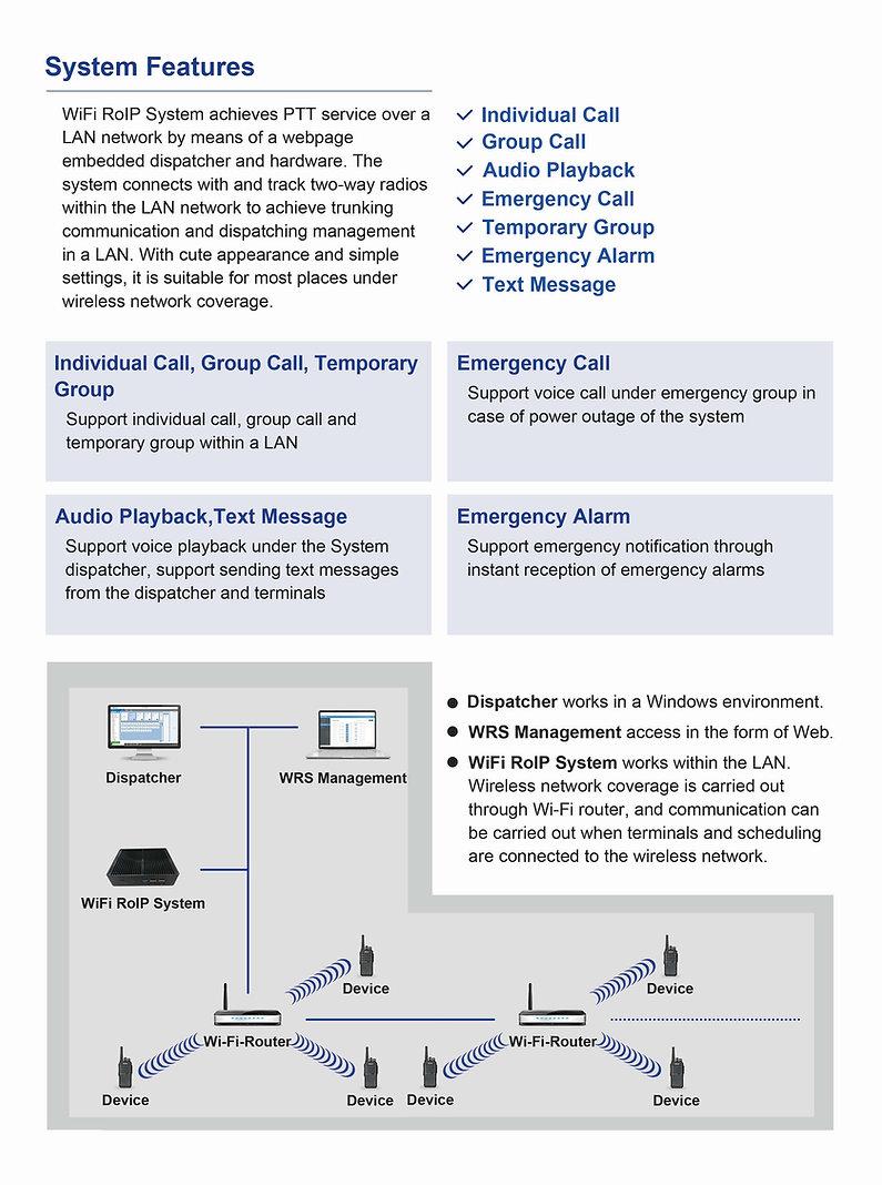 wifi two way radio system how it works