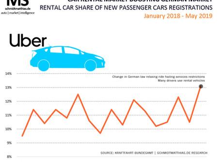Rentals boost Germany's May car market