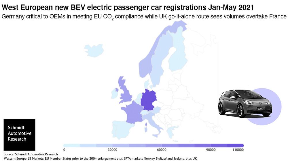 EU BEV electric car sales by market infographic