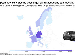 The route to EU CO2 compliance continues to heavily rely on ICEs... May snapshot