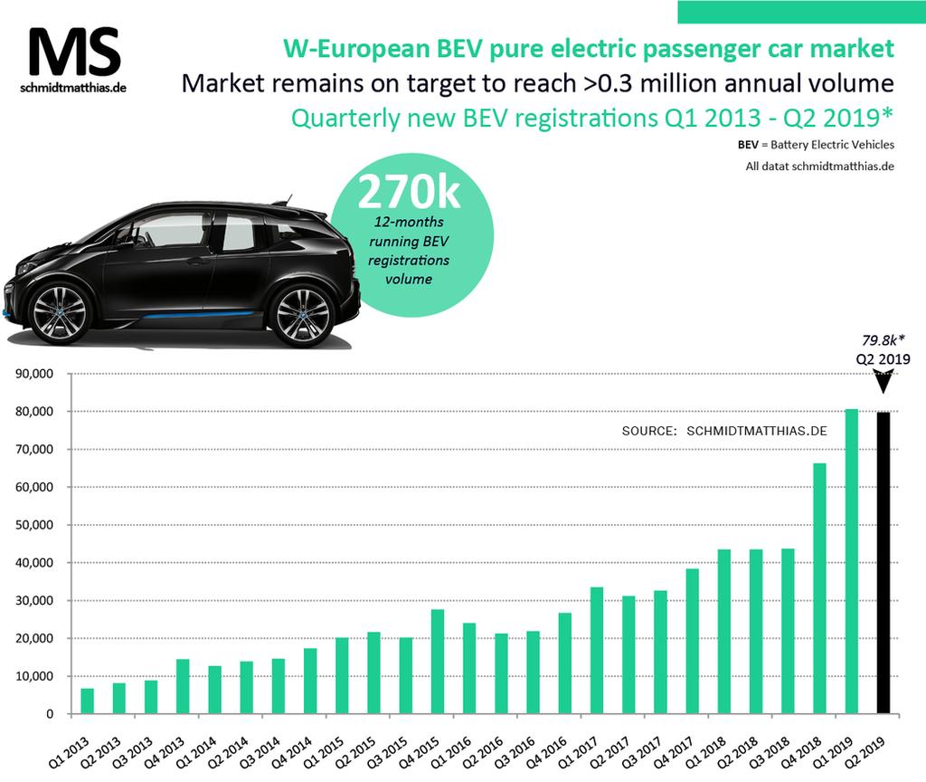 Latest automotive market trends and analysis   schmidtmatthias de