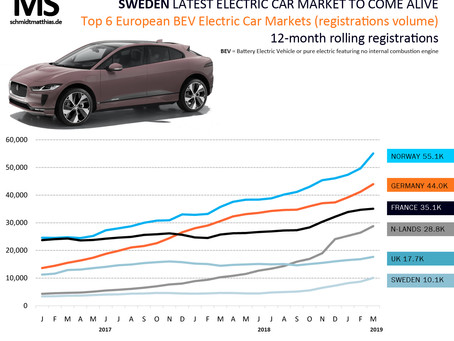 Q1 2019 Electric Car Report
