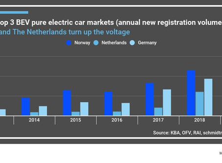 Germany now Europe's leading electric car market