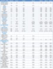 tabel LP series.png