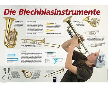 Poster-Die-Blechblasinstrumente-84463_bd