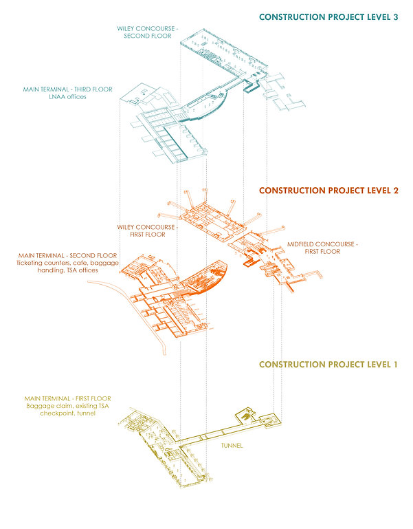 Project Construction Levels Graphic_2020